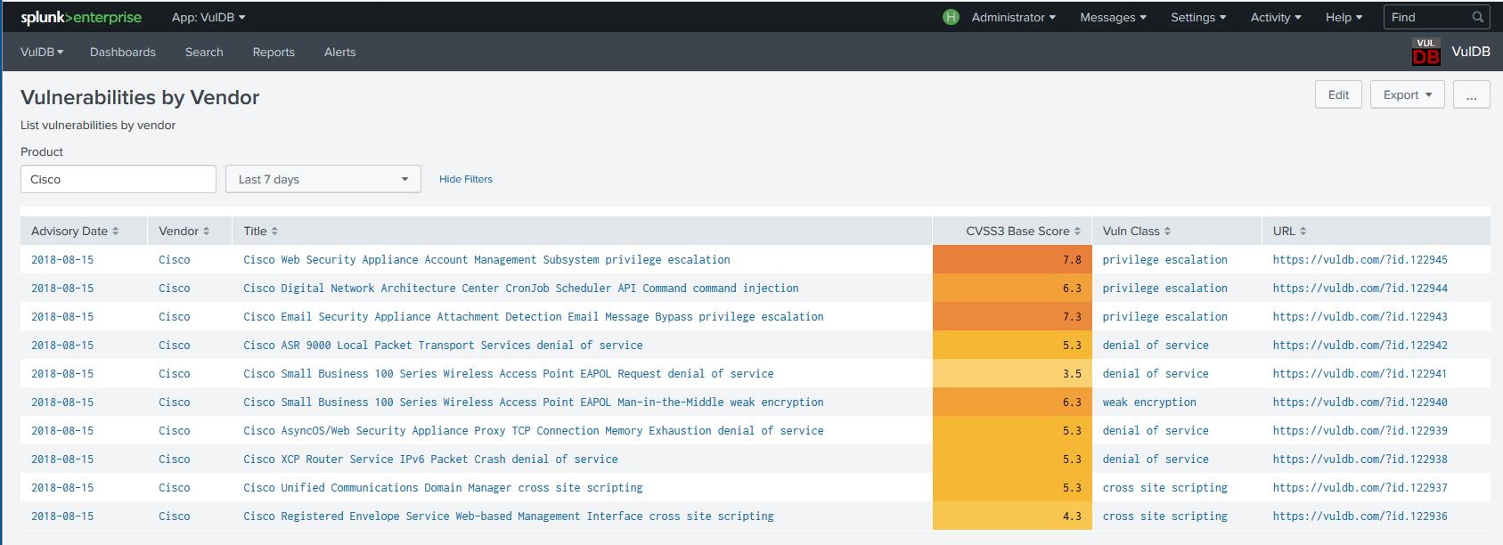 VulDB Splunk App